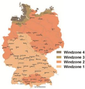 Windsogsicherung